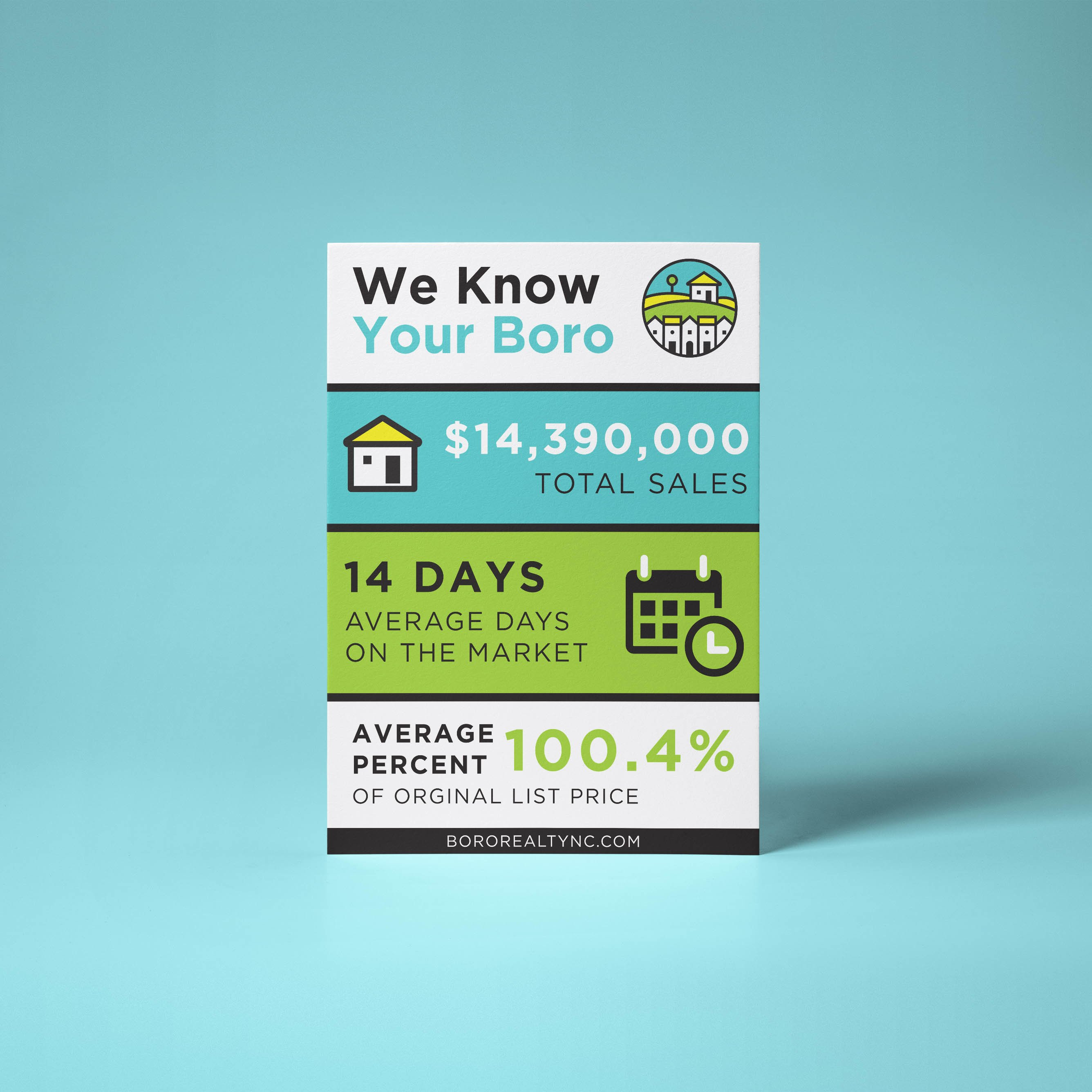Infographic Illustration for Boro Realty in Carrboro and Chapel Hill