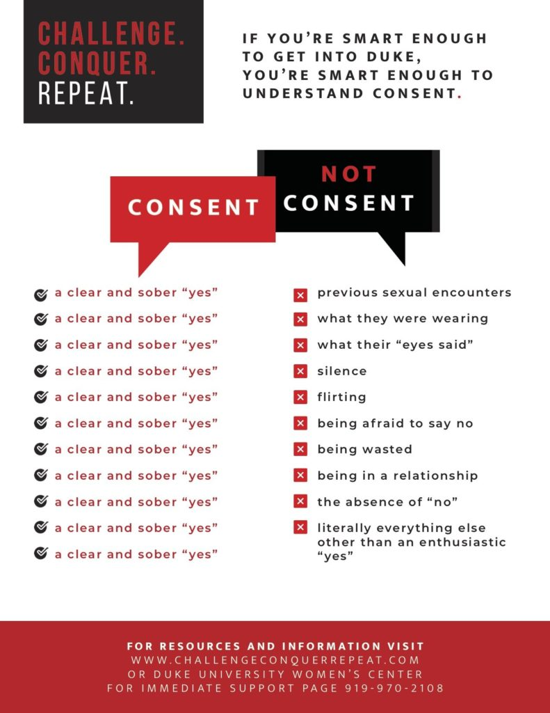 Duke Women's Center Consent Poster Campaign Design